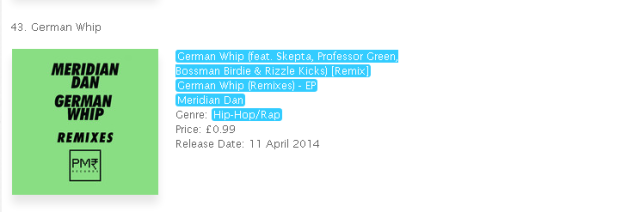 iTunes UK Top 100 Gw RMX 43