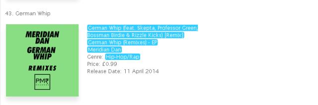 iTunes UK Top 100 Gw RMX 43