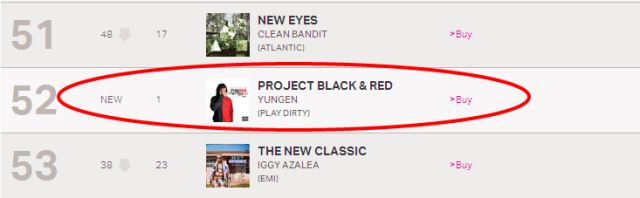 Yungen No 52 UK Album chart