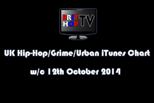 BRITHOPTV: [Chart] UK Hip-Hop/Grime /Urban iTunes Album Chart W/C 12TH October 2014| #UKRap #UKHipHop #Grime