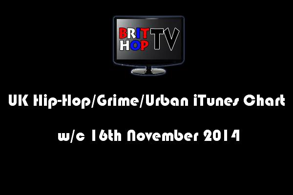 BRITHOPTV: [Chart] UK Hip-Hop/Grime /Urban iTunes Album Chart W/C 16th November 2014 | #UKRap #UKHipHop #Grime