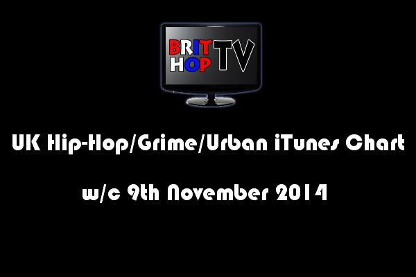 BRITHOPTV: [Chart] UK Hip-Hop/Grime /Urban iTunes Album Chart W/C 9th November 2014| #UKRap #UKHipHop #Grime