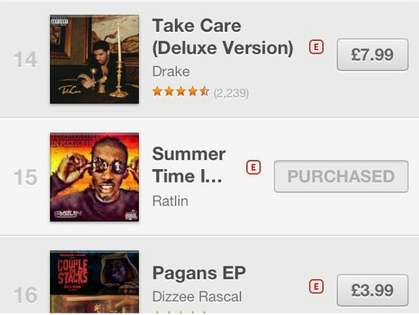 BRITHOPTV: [Music News] Ratlin's (@Ratlin) - 'Summer Time In Mexico 2' goes to No #15 on the iTunes Hip-Hop/Rap chart | #UKRap #UKHipHop