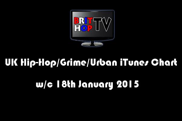 BRITHOPTV: [Chart] UK Hip-Hop/Grime /Urban iTunes Album