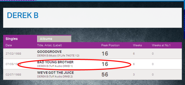 DEREK B -Bad Young Brother No 16 Uk singles Chart