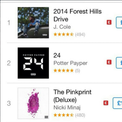 Potter Payper - '24' ' goes to  No #2 iTunes