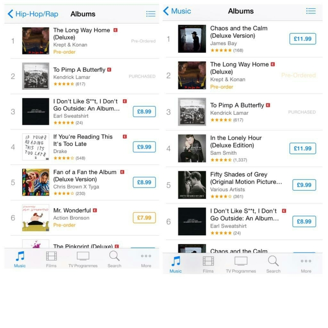 Krept and Konan No #2 on iTunes album Chart And No. #1 on ITunes hip-Hop/Rap Album Chart