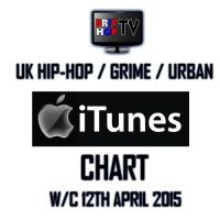 BHTV UK Hip-Hop /Grime / Urban  w/c 12th April 2015 A