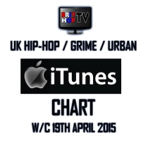 BHTV UK Hip-Hop /Grime / Urban  w/c 19th April 2015 A