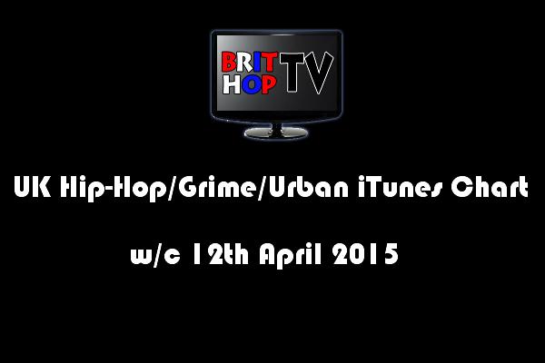 BRITHOPTV: [Chart] UK Hip-Hop/Grime /Urban iTunes Album Chart W/C 12TH April 2015 | #UKRap #UKHipHop #Grime