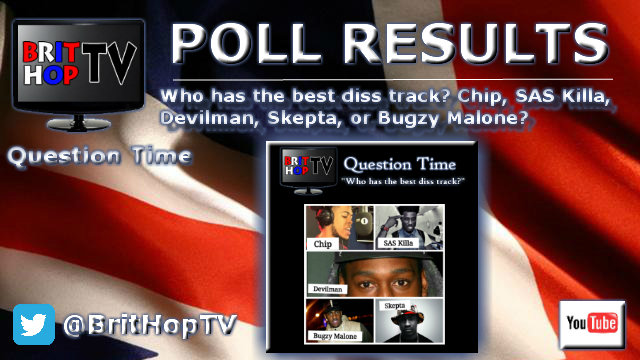 BRITHOPTV: [News] Poll Results: Who has the best diss track? | #SendCentral #Music #MusicNews
