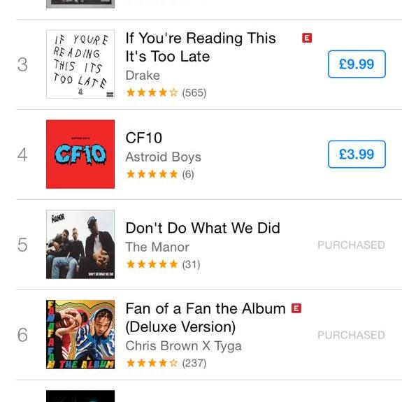 BRITHOPTV: [News] The Manor (@_TheManor) - 'Don't Do What We Did' Goes No. #5 On the iTunes Hip-Hop/Rap Chart | #UKRap #MusicNews