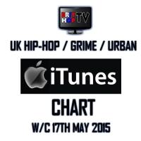 BRITHOPTV: [Chart] UK Hip-Hop/Grime /Urban iTunes Album Chart W/C 17th May 2015   #UKRap #UKHipHop #Grime