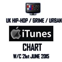 BRITHOPTV: [Chart] UK Hip-Hop/Grime /Urban iTunes Album Chart W/C 21st June 2015 | #UKRap #UKHipHop #Grime