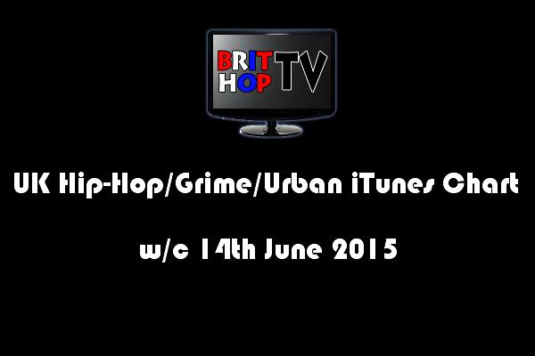 BHTV iTunes Header 14th June 2015