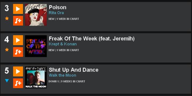 Krept an Kona FOTW No 4 Radio One Chart