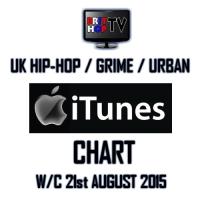 BRITHOPTV: [Chart] UK Hip-Hop/Grime /Urban iTunes Album Chart W/C 21st August 2015 | #UKRap #UKHipHop #Grime