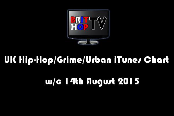 BRITHOPTV: [Chart] UK Hip-Hop/Grime /Urban iTunes Album Chart W/C 14th August 2015 | #UKRap #UKHipHop #Grime