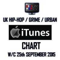 BRITHOPTV: [Chart] UK Hip-Hop/Grime /Urban iTunes Album Chart W/C 25th September 2015 | #UKRap #UKHipHop #Grime