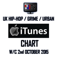 BRITHOPTV: [Chart] UK Hip-Hop/Grime /Urban iTunes Album Chart W/C 2ND OCTOBER 2015 | #UKRap #UKHipHop #Grime