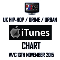 BRITHOPTV: [Chart] UK Hip-Hop/Grime /Urban iTunes Album Chart W/C 13th November 2015   #UKRap #UKHipHop #Grime