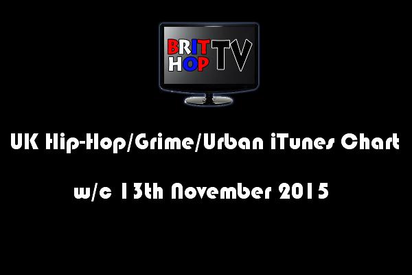 BHTV iTunes Header  13th November 2015