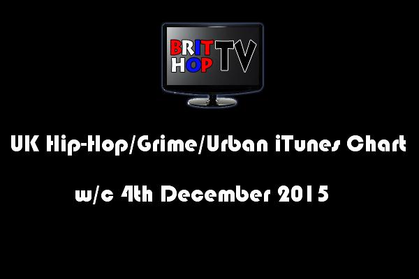 BHTV iTunes Header 4th December 2015
