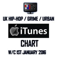 BRITHOPTV: [Chart] UK Hip-Hop/Grime /Urban iTunes Album Chart W/C 1ST January 2016 | #UKRap #UKHipHop #Grime