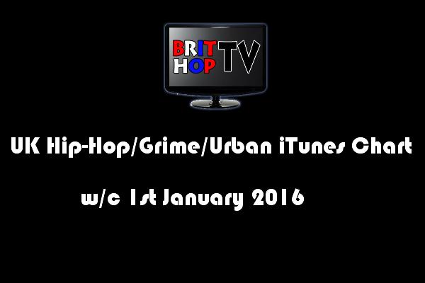 BHTV iTunes Header 1st January 2016