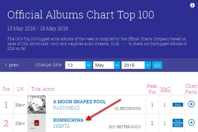 Skepta Konnichiwa OC NO 2 Album Chart