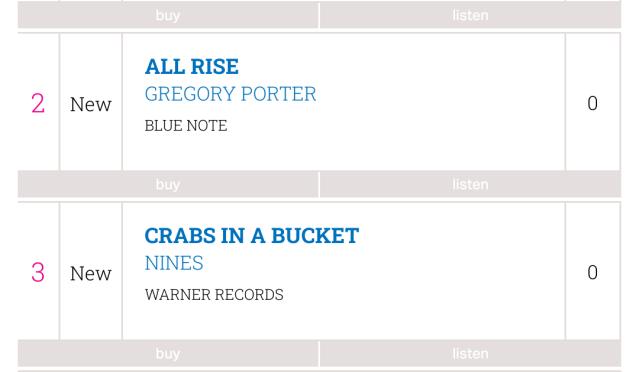 Nines - Crabs In A Bucket Mid-week Albums Chart
