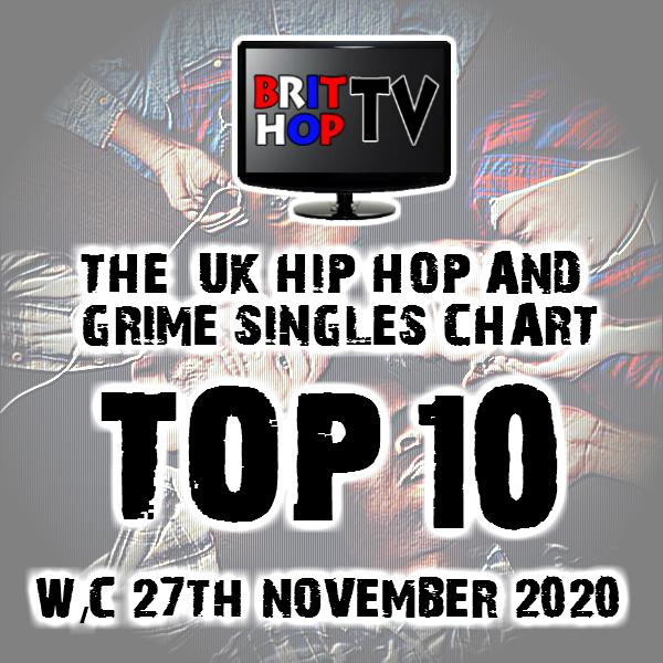 BRITHOPTV: [Chart] Official UK Hip-Hop/Grime Top 10 Singles Chart W/C 27th November 2020  | #UKRap #UKHipHop #Grime