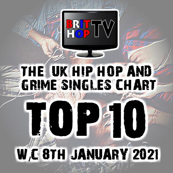 BRITHOPTV: [Chart] Official UK Hip-Hop/Grime Top 10 Singles Chart W/C 8th January 2021  | #UKRap #UKHipHop #Grime
